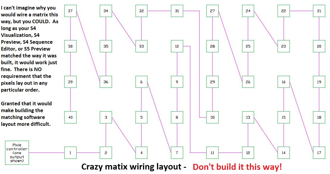 Crazy_Matrix_Wiring.jpg