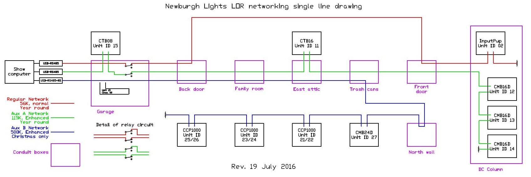 LOR_Network_2016-07-19.jpg